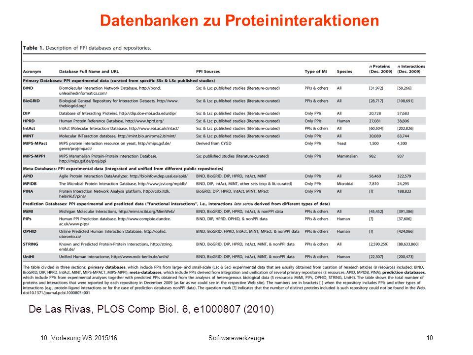 Datenbanken zu Proteininteraktionen