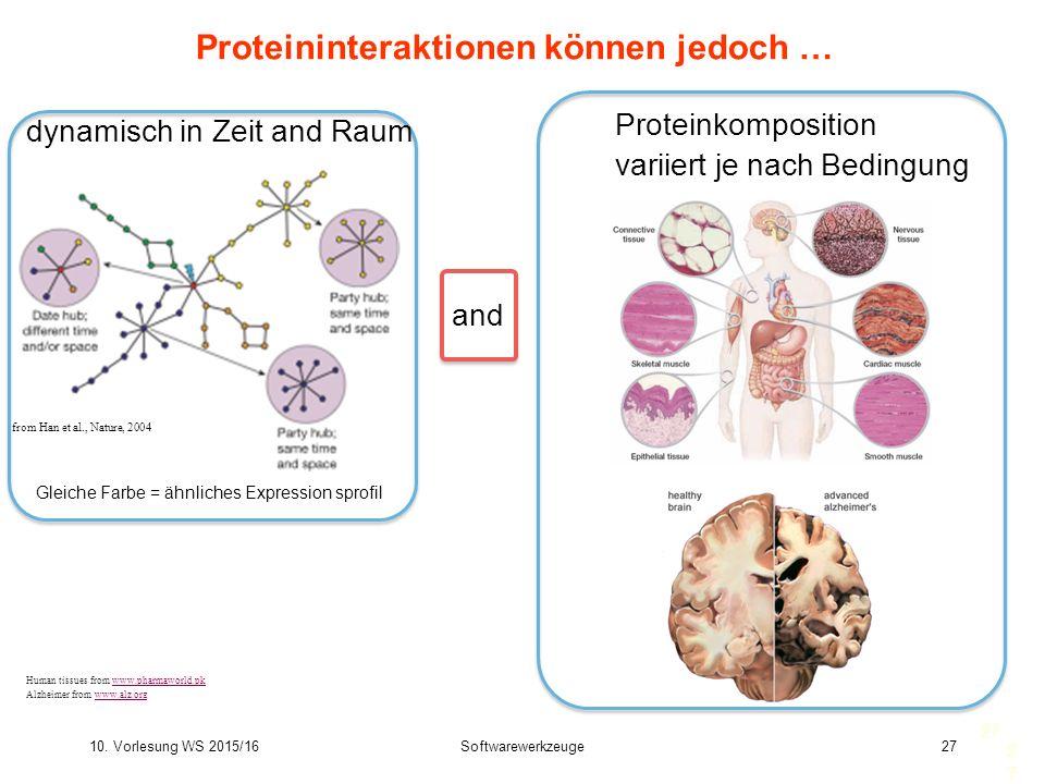Proteininteraktionen können jedoch …