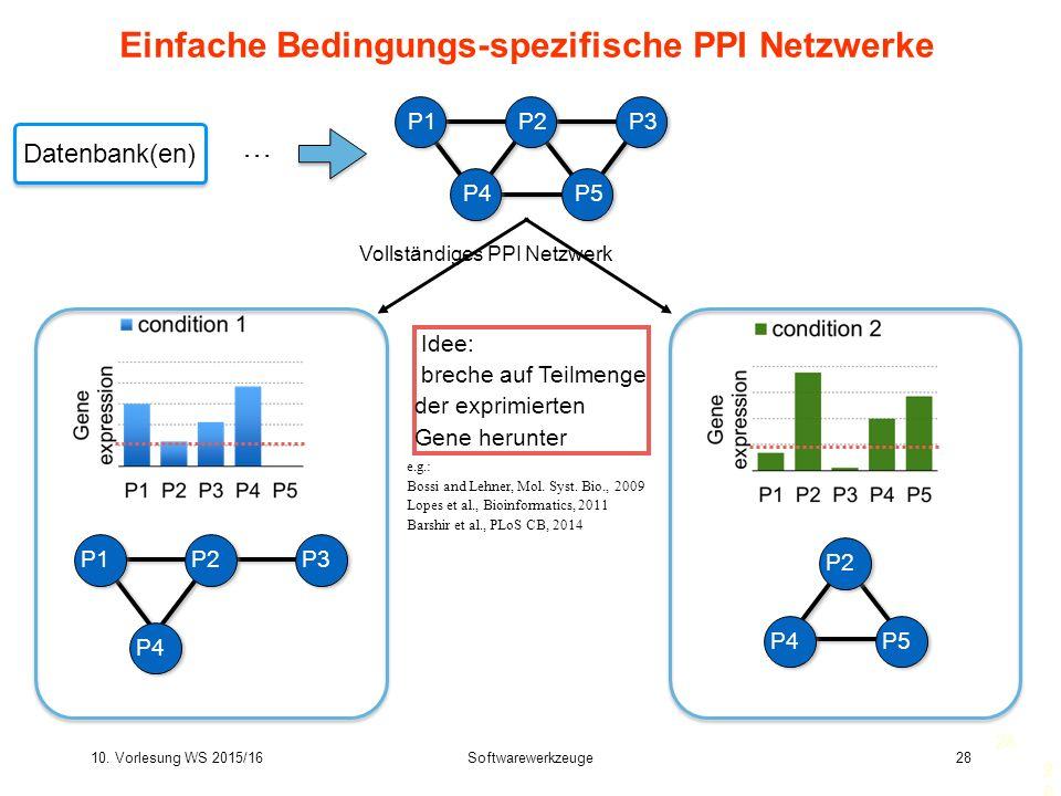 Einfache Bedingungs-spezifische PPI Netzwerke