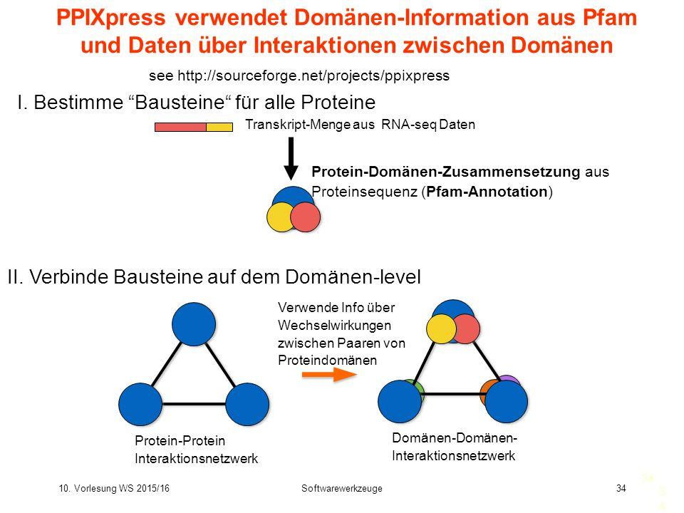 PPIXpress verwendet Domänen-Information aus Pfam und Daten über Interaktionen zwischen Domänen