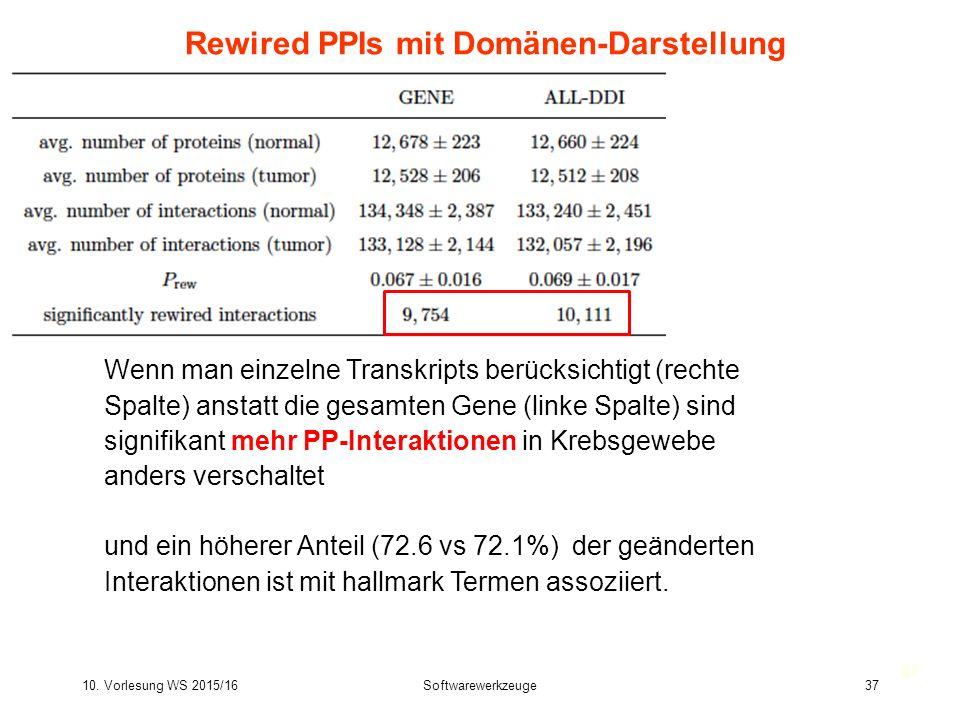 Rewired PPIs mit Domänen-Darstellung