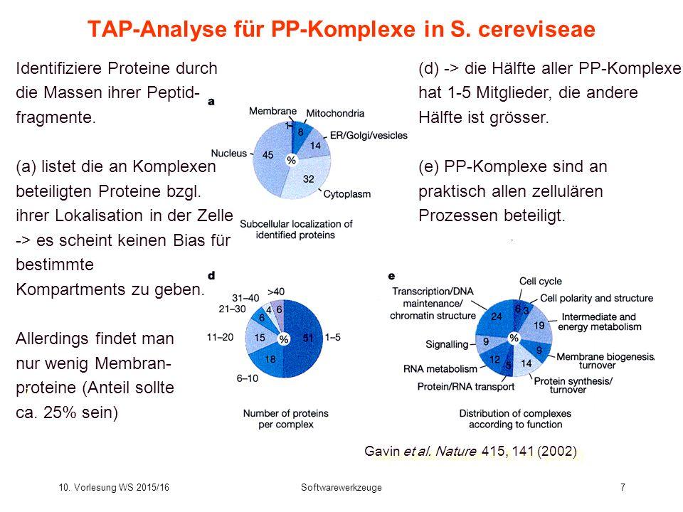 TAP-Analyse für PP-Komplexe in S. cereviseae