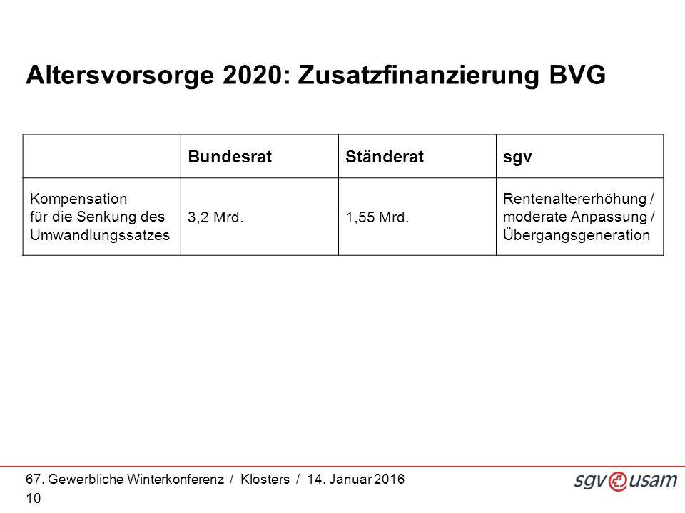 Altersvorsorge 2020: Zusatzfinanzierung BVG