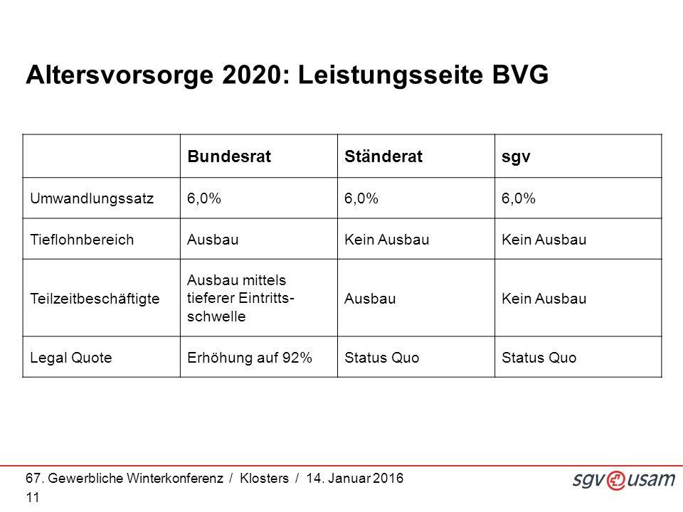Altersvorsorge 2020: Leistungsseite BVG