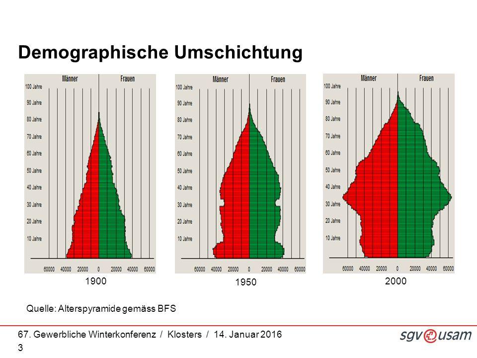 Demographische Umschichtung