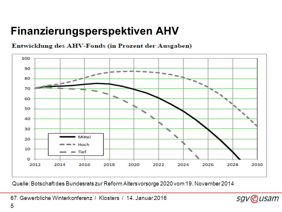Finanzierungsperspektiven AHV
