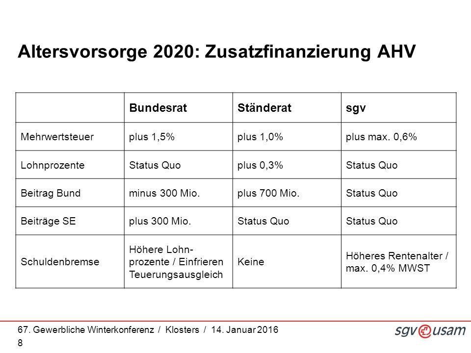 Altersvorsorge 2020: Zusatzfinanzierung AHV