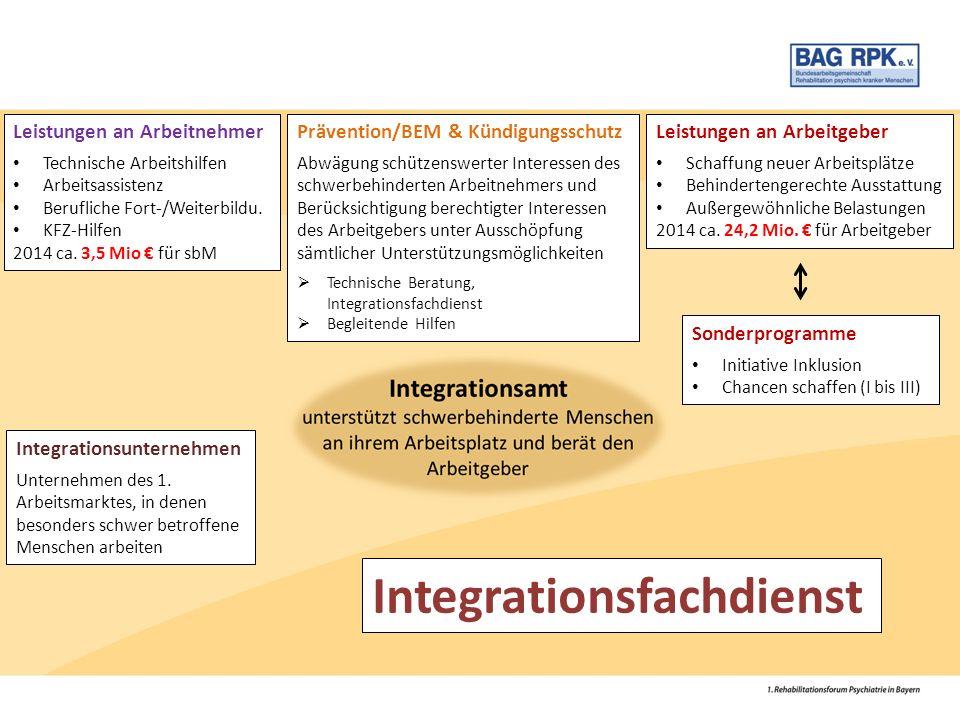 Integrationsfachdienst