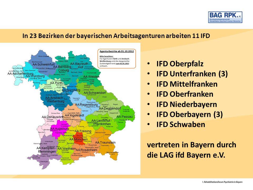 vertreten in Bayern durch die LAG ifd Bayern e.V.