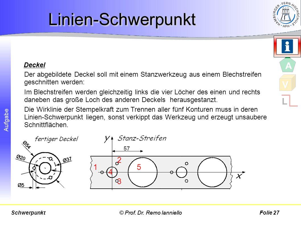 Linien-Schwerpunkt A V L 1 2 3 4 5 Deckel
