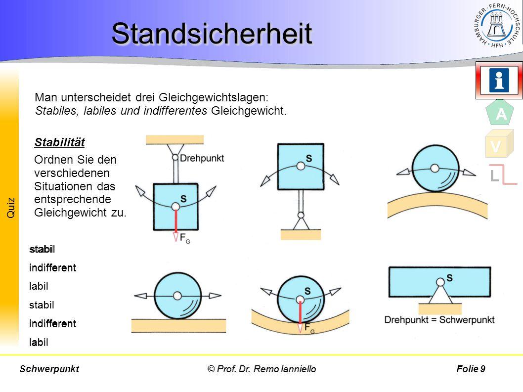 Standsicherheit A. V. L. Man unterscheidet drei Gleichgewichtslagen: Stabiles, labiles und indifferentes Gleichgewicht.