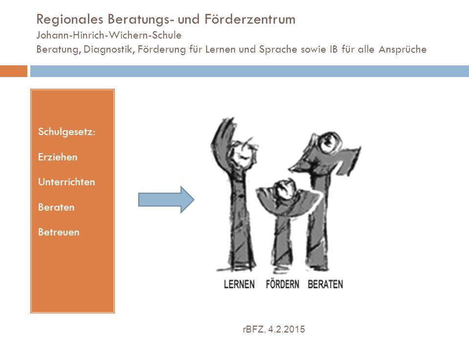 Regionales Beratungs- und Förderzentrum Johann-Hinrich-Wichern-Schule Beratung, Diagnostik, Förderung für Lernen und Sprache sowie IB für alle Ansprüche