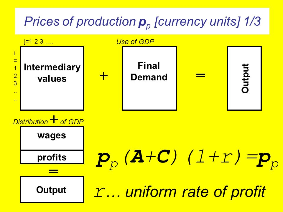 r… uniform rate of profit