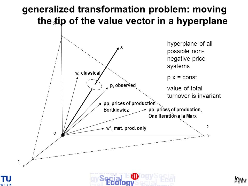 generalized transformation problem: moving the tip of the value vector in a hyperplane