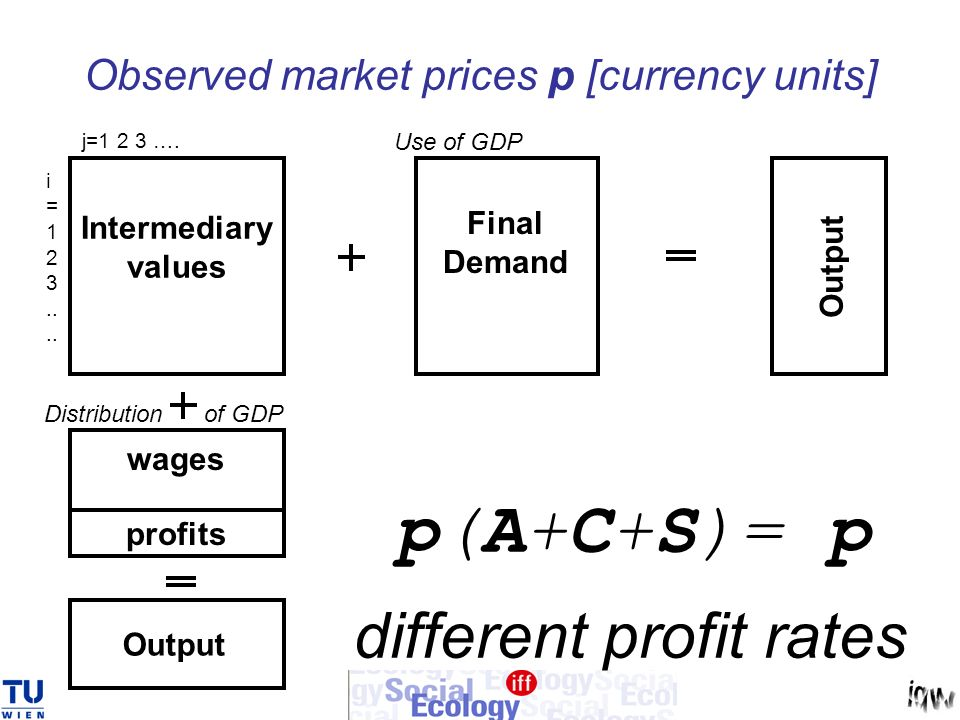 p(A+C+S)= p different profit rates