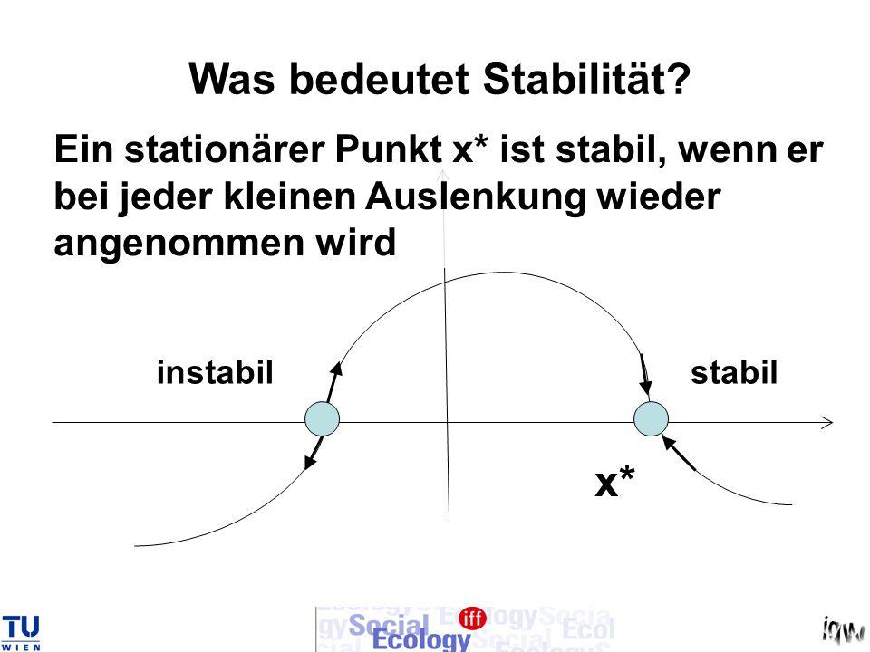 Was bedeutet Stabilität
