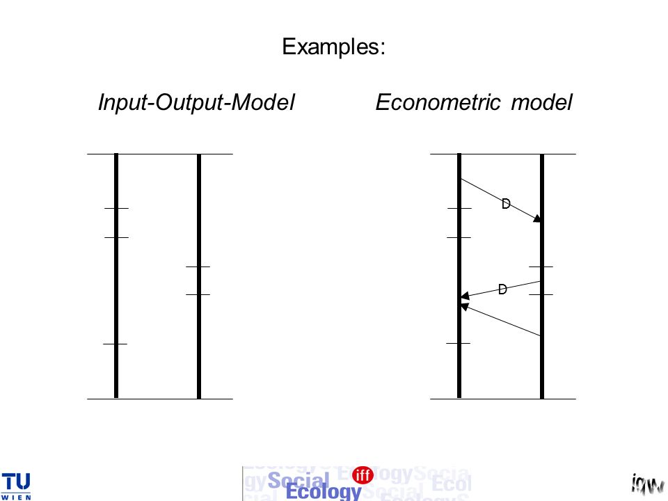 Examples: Input-Output-Model Econometric model
