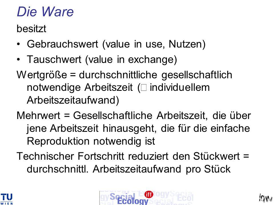 Die Ware besitzt Gebrauchswert (value in use, Nutzen)