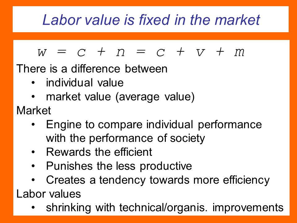 Labor value is fixed in the market
