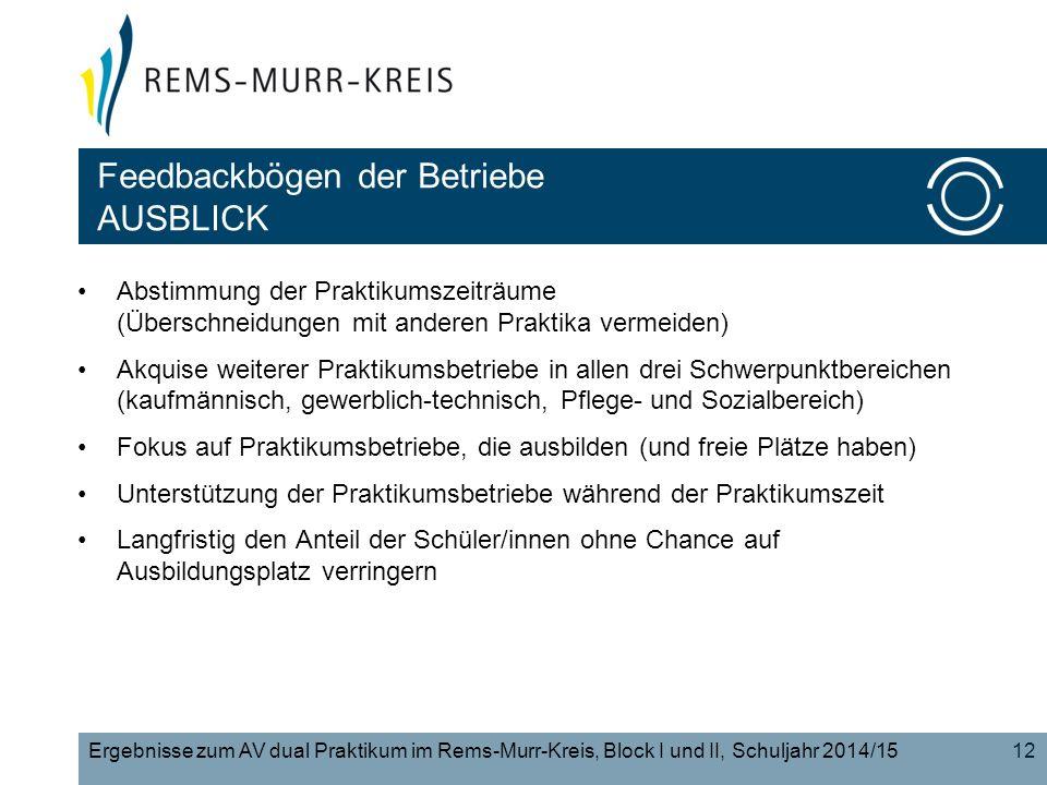 Feedbackbögen der Betriebe AUSBLICK