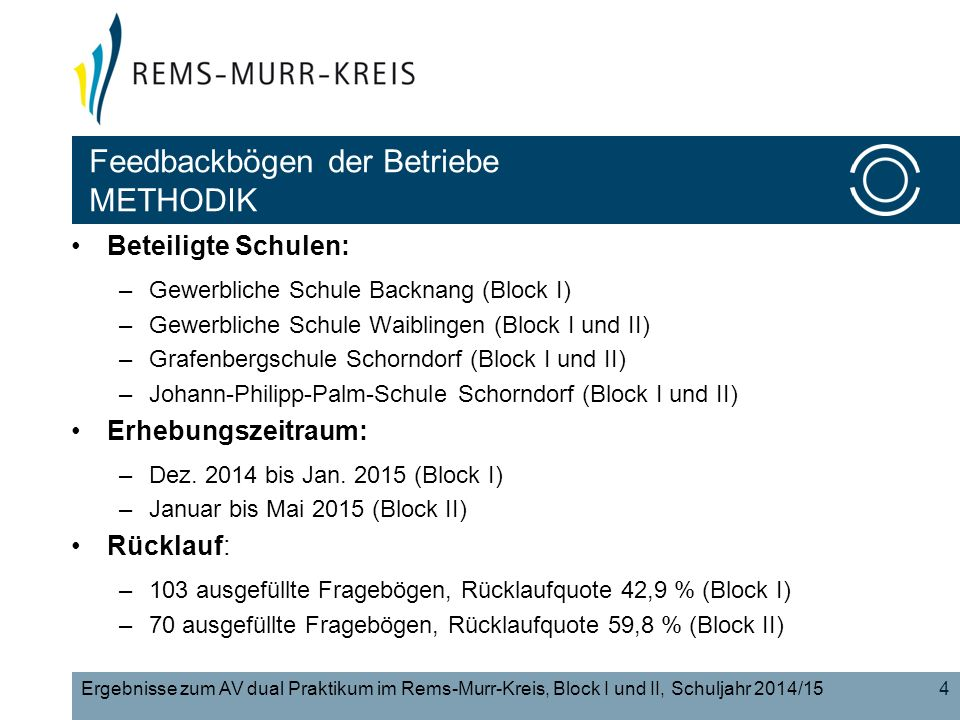Feedbackbögen der Betriebe METHODIK