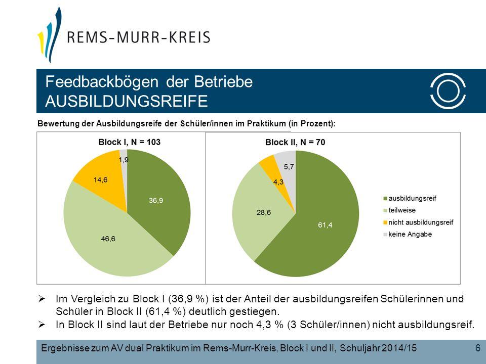 Feedbackbögen der Betriebe AUSBILDUNGSREIFE
