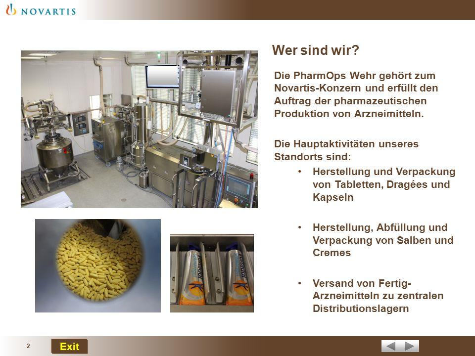 Produktionsaktivitäten unseres Standortes