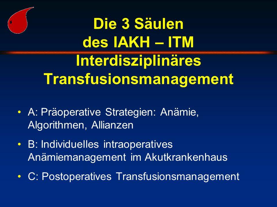 Die 3 Säulen des IAKH – ITM Interdisziplinäres Transfusionsmanagement