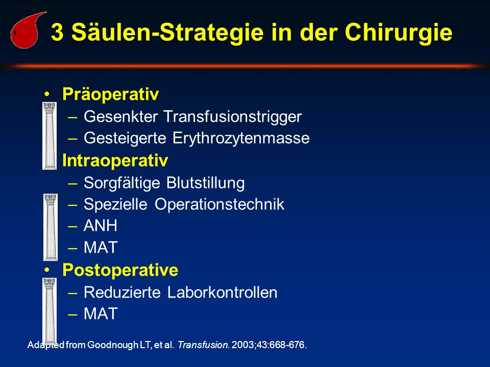 3 Säulen-Strategie in der Chirurgie