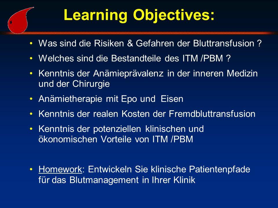 Learning Objectives: Was sind die Risiken & Gefahren der Bluttransfusion Welches sind die Bestandteile des ITM /PBM