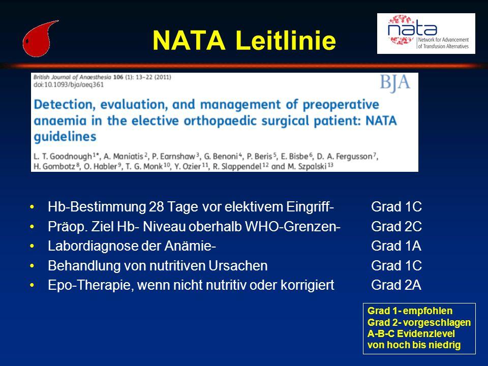 NATA Leitlinie Hb-Bestimmung 28 Tage vor elektivem Eingriff- Grad 1C