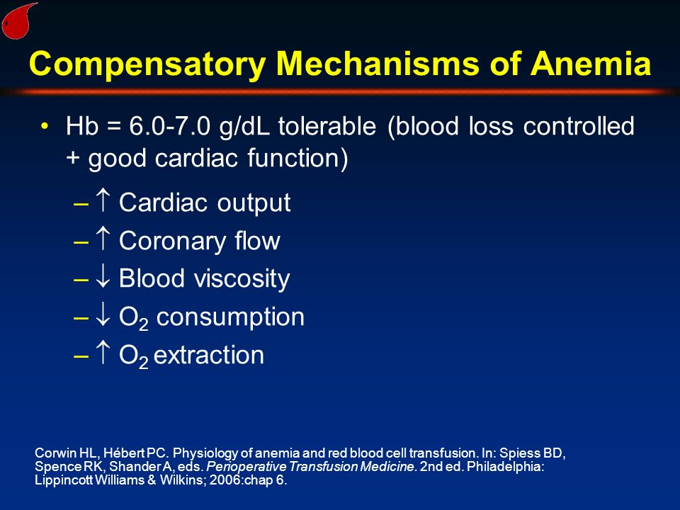 Compensatory Mechanisms of Anemia