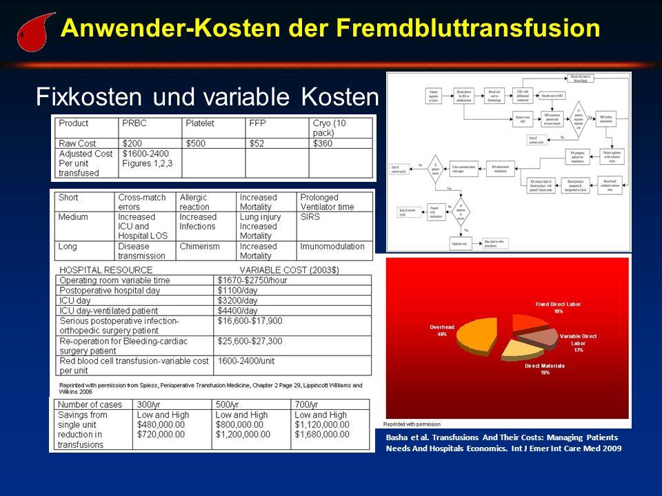 Anwender-Kosten der Fremdbluttransfusion
