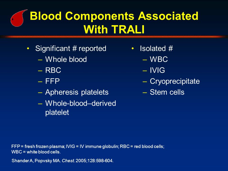 Blood Components Associated With TRALI