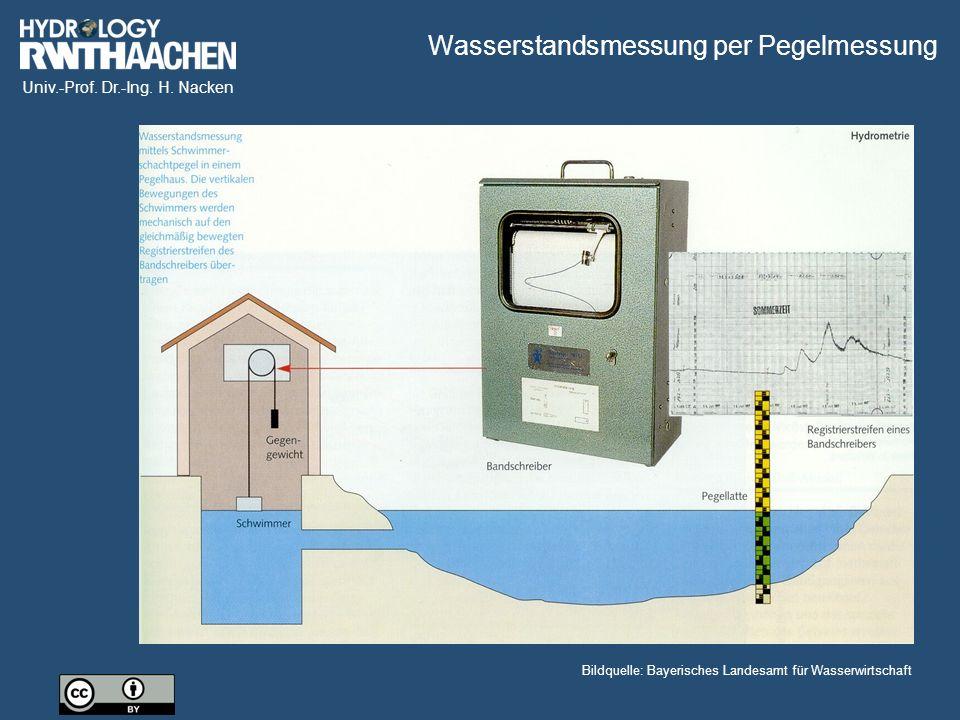 Wasserstandsmessung per Pegelmessung