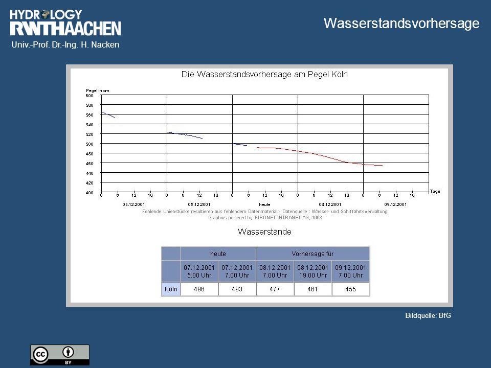 Wasserstandsvorhersage