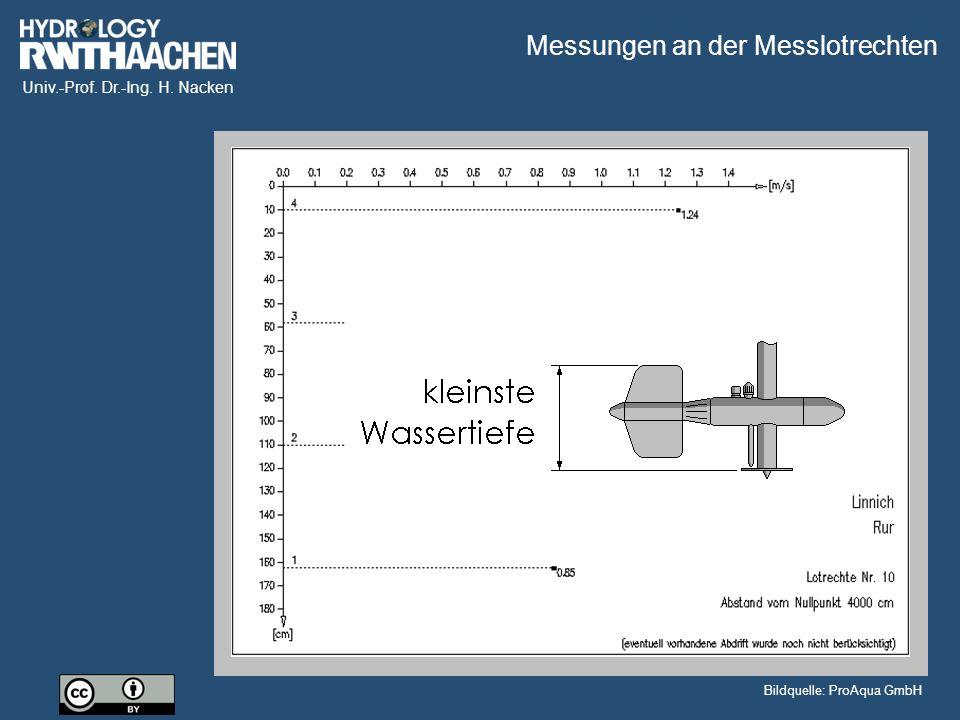 Messungen an der Messlotrechten