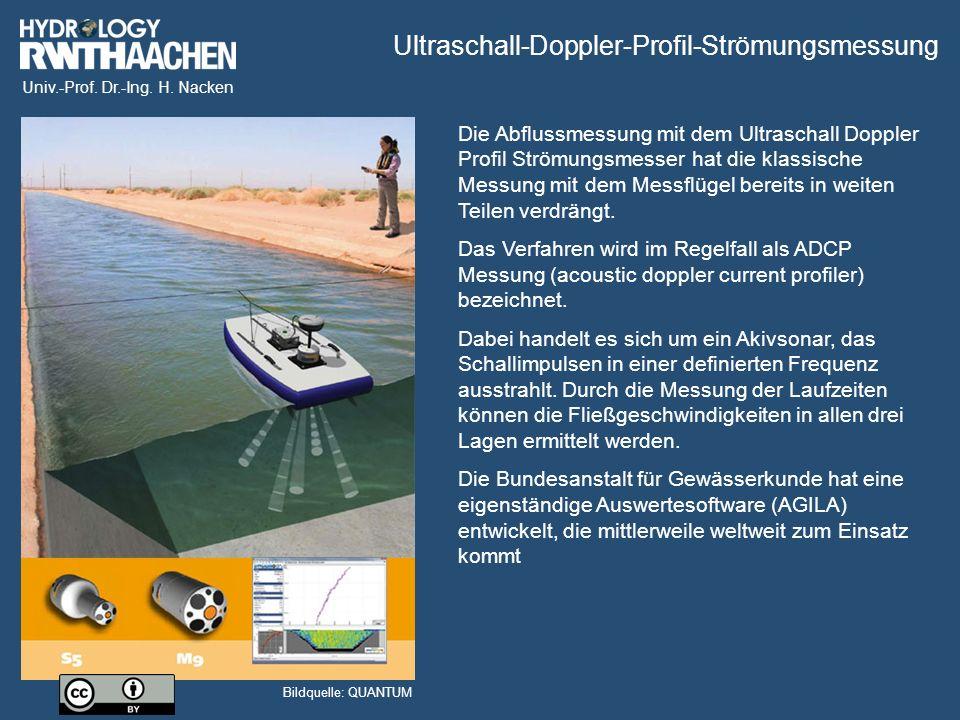Ultraschall-Doppler-Profil-Strömungsmessung