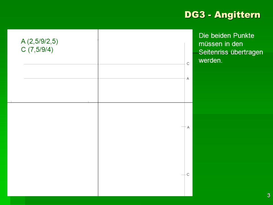 DG3 - Angittern Die beiden Punkte müssen in den Seitenriss übertragen werden. A (2,5/9/2,5) C (7,5/9/4)