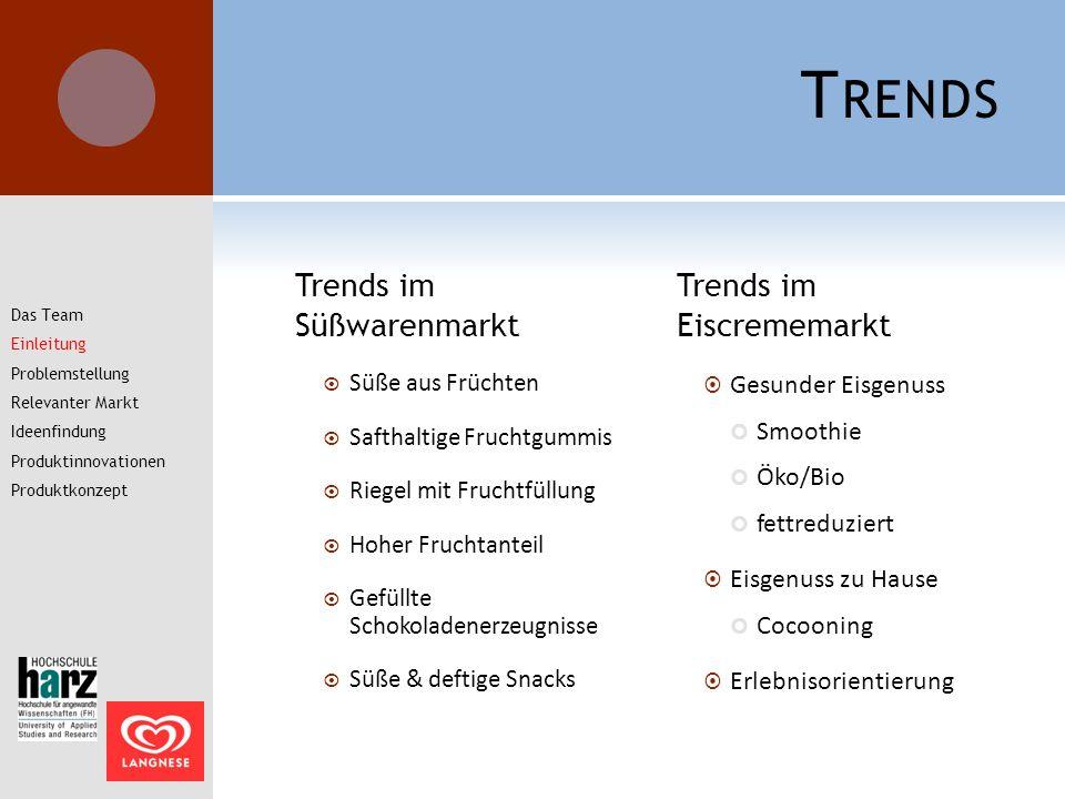 Trends Trends im Süßwarenmarkt Trends im Eiscrememarkt