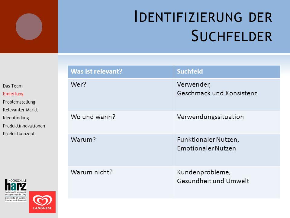 Identifizierung der Suchfelder