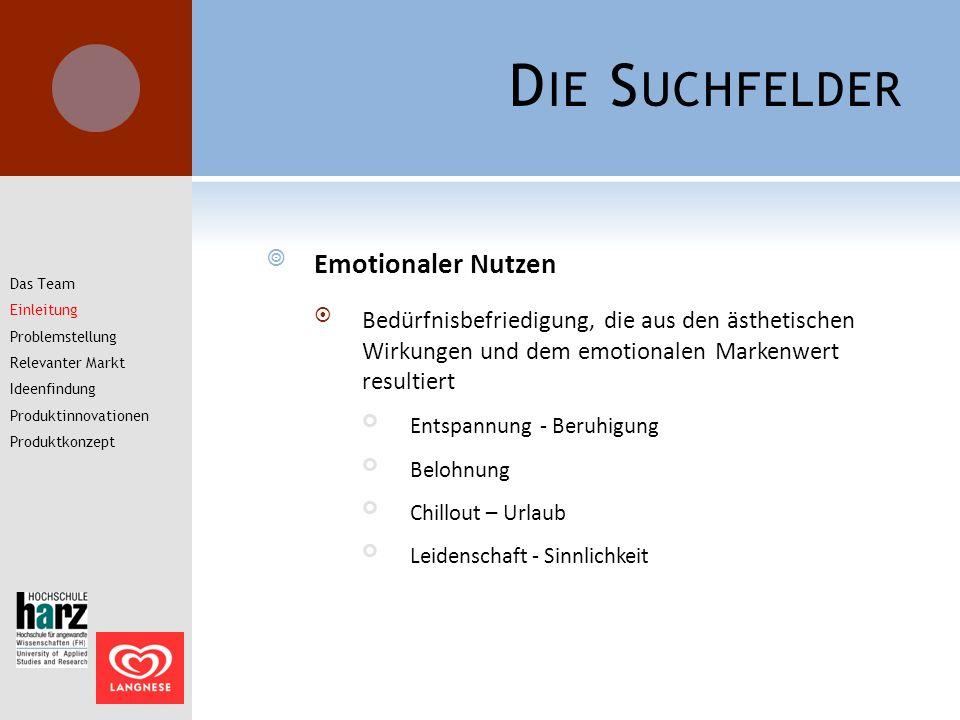 Die Suchfelder Emotionaler Nutzen