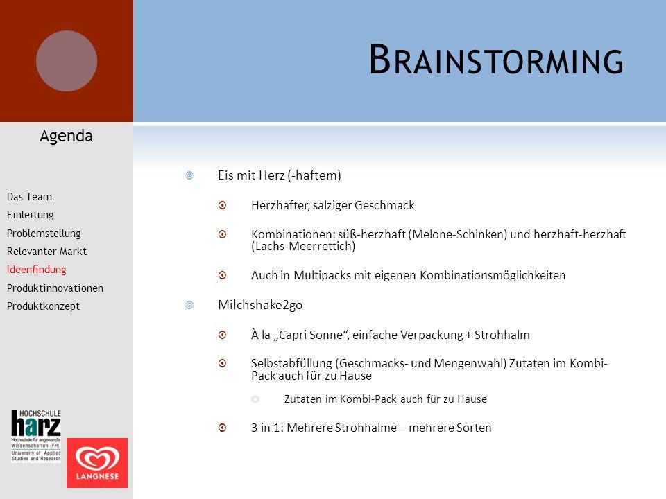 Brainstorming Agenda Eis mit Herz (-haftem) Milchshake2go