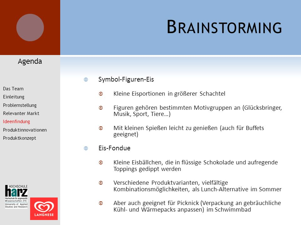 Brainstorming Agenda Symbol-Figuren-Eis Eis-Fondue