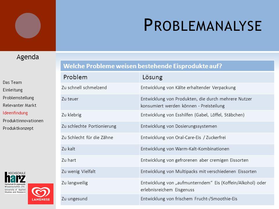 Problemanalyse Agenda