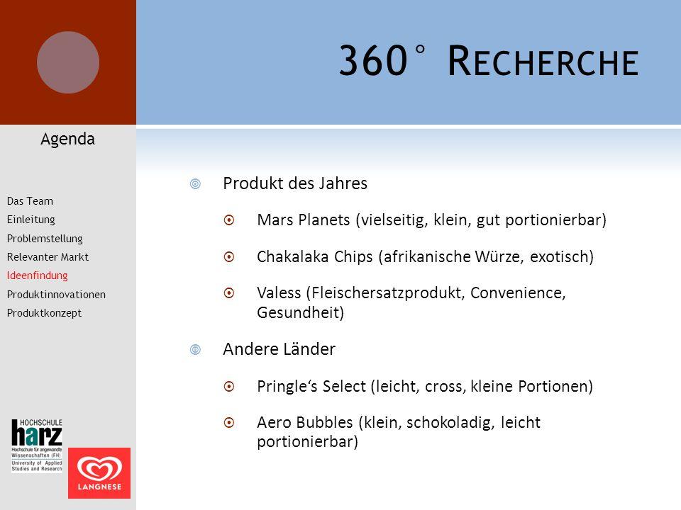 360° Recherche Produkt des Jahres Andere Länder