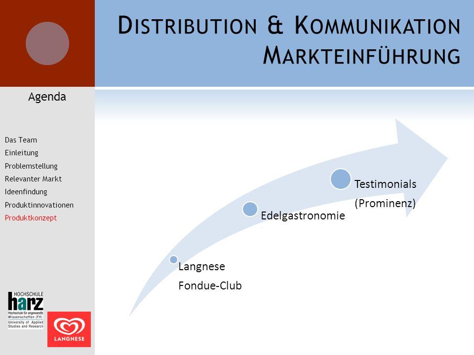 Distribution & Kommunikation Markteinführung