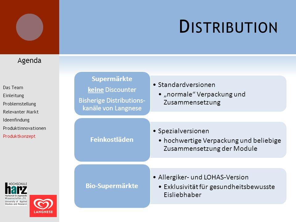 Bisherige Distributions-kanäle von Langnese