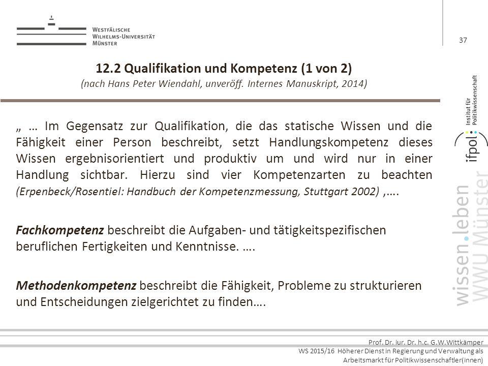 12.2 Qualifikation und Kompetenz (1 von 2) (nach Hans Peter Wiendahl, unveröff. Internes Manuskript, 2014)