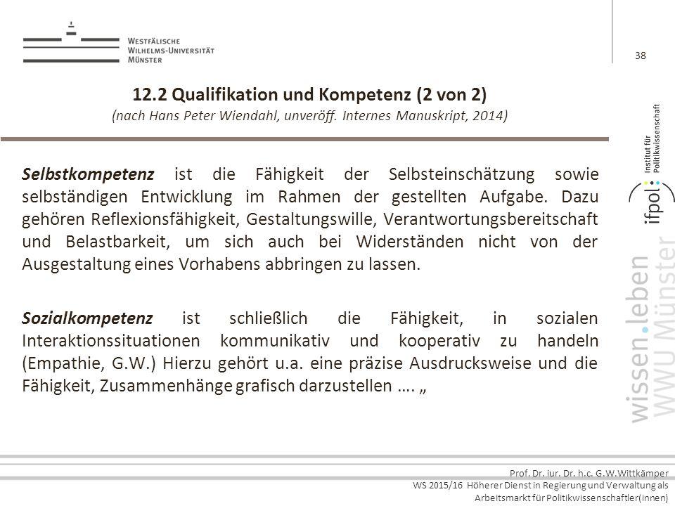 12.2 Qualifikation und Kompetenz (2 von 2) (nach Hans Peter Wiendahl, unveröff. Internes Manuskript, 2014)